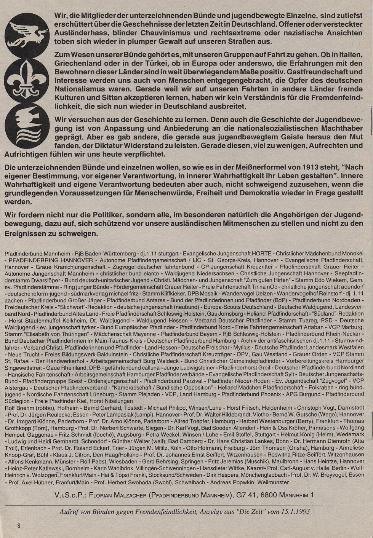Mannheimer Resolution